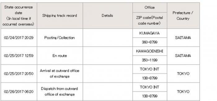 国際 郵便 追跡